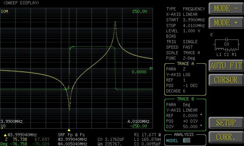 analizadores de impedancias