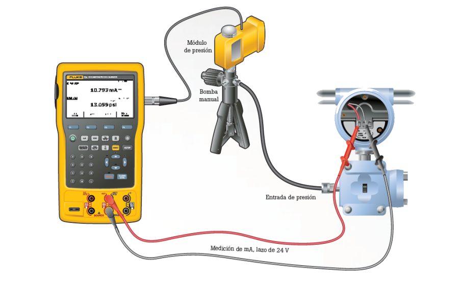 calibración de presión
