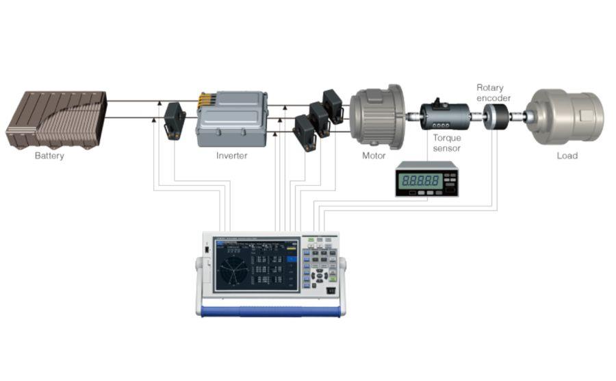 Analizador de potencia HIOKI PW3390