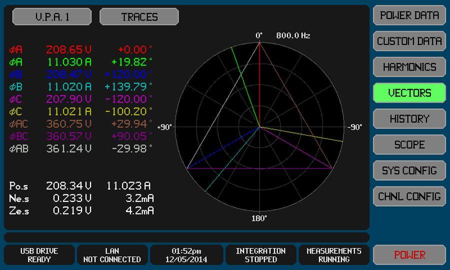 Analizador de potencia VITREK PA900-diagrama fasorial